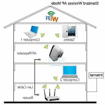 300 Wireless 802.11 Router Range