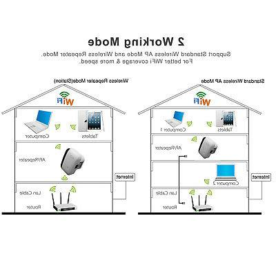 300Mbps Repeater Wireless-N 802.11 Router Signal Range