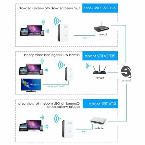 300Mbps Wifi Repeater AP Wireless-N Extender Signal Booster